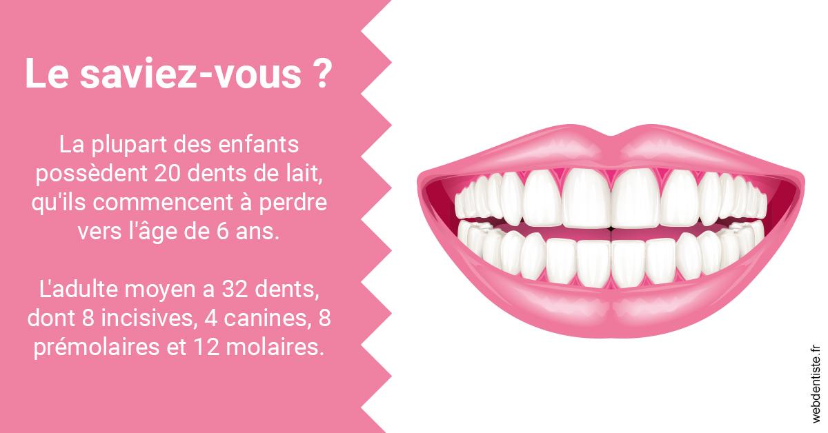 https://dr-ghadimi.chirurgiens-dentistes.fr/Dents de lait 2